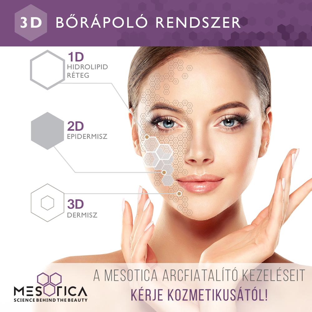 Mesotica peptides bőraktiválás